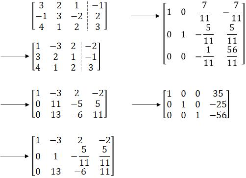 連立方程式を掃き出し法で解いている過程