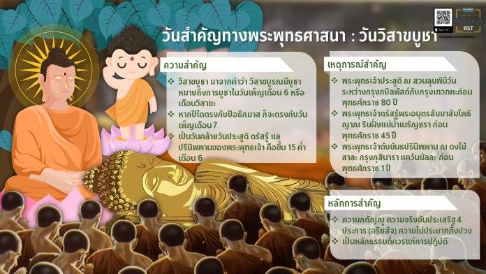 ดาวน์โหลด สื่อการสอน วันสำคัญทางพระพุทธศาสนาและศาสนพิธี  วันสำคัญทางพระพุทธศาสนา