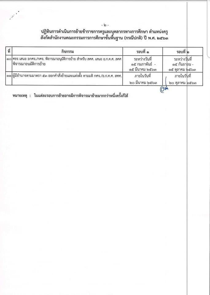 ตัวชี้วัด ปฏิทิน การย้ายข้าราชการครูและบุคลากรทางการศึกษา ตำแหน่งครู สังกัด สพฐ. (กรณีปกติ) ปี พ.ศ. 2563