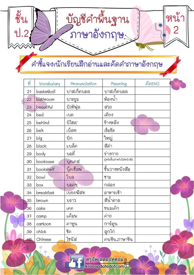 ตัวอย่างรูปเล่มสมุดเล่มเล็กบัญชีคำพื้นฐานภาษาอังกฤษของนักเรียนชั้น ป.2