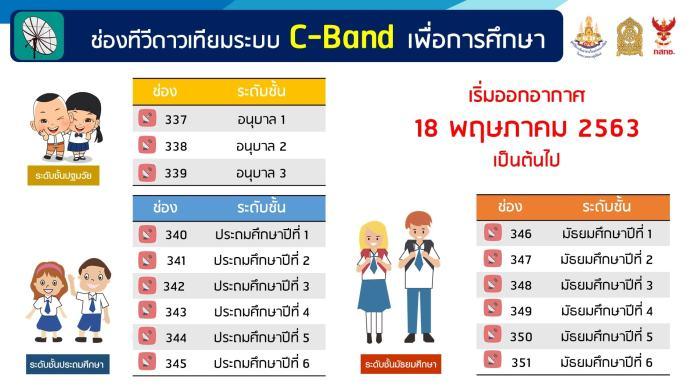 ุ6 ช่องทาง การรับชม การเข้าเรียน ทางไกล ผ่านดาวเทียม DLTV รายชื่อ ช่องทีวีดาวเทียม ช่องทีวีดิจิทัล