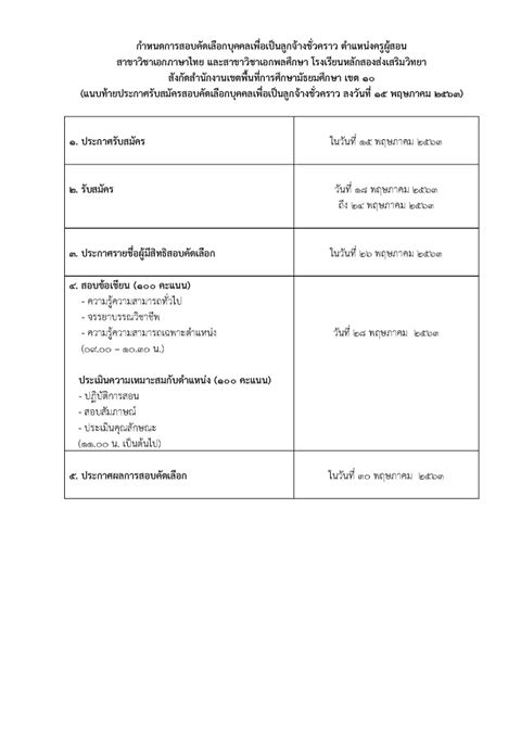 โรงเรียนหลักสองส่งเสริมวิทยา อ.บ้านแพ้ว จ.สมุทรสาคร รับสมัคร คัดเลือกบุคคล เพื่อเป็นลูกจ้างชั่วคราว วิชาเอกภาษาไทย และเอกพลศึกษา