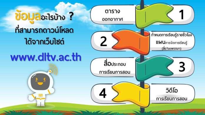 DLTV ข้อมูลอะไรบ้าง ? ที่สามารถดาวน์โหลด ได้จากเว็บไซต์ www.dltv.ac.th