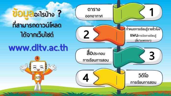 วิธีดาวน์โหลดข้อมูล จาก DLTV ดาวน์โหลดตารางออกอากาศ ดาวน์โหลดสื่อการสอน ดาวน์โหลดวิดีโอ
