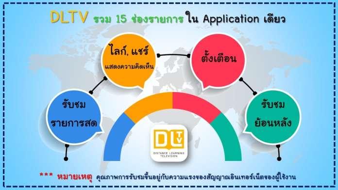 ขั้นตอนการดาวน์โหลดและติดตั้ง Application DLTV บน Smartphone และ Tablet
