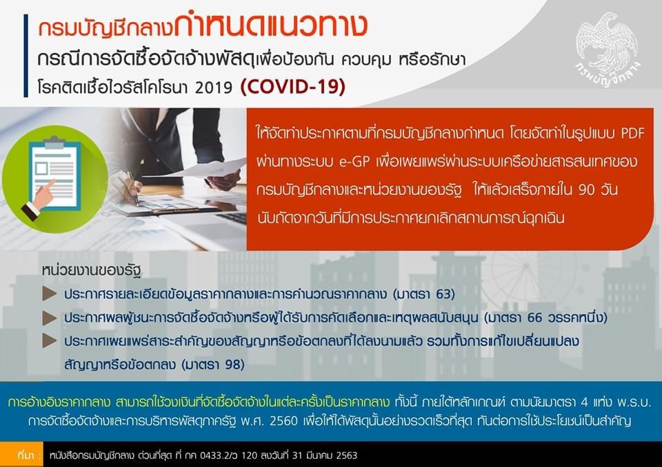 กรมบัญชีกลางกำหนดแนวทาง กรณีการจัดซื้อจัดจ้างพัสดุสำหรับป้องกัน ควบคุม หรือรักษาโรคติดเชื้อไวรัสโคโรนา 2019 (COVID-19)