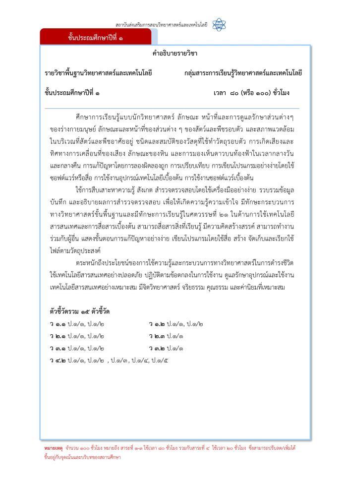 ตัวอย่างคำอธิบายรายวิชา วิทยาการคำนวณ ป.1-ม.6 จาก สสวท.