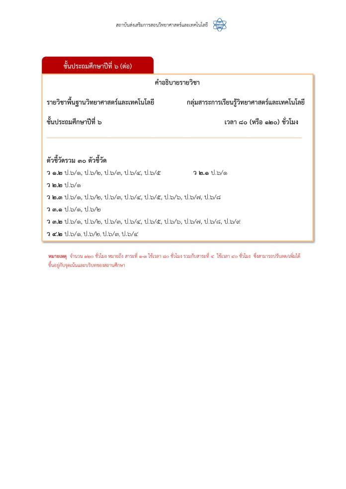 ตัวอย่างคำอธิบายรายวิชา วิทยาการคำนวณ ป.1-ม.6 จาก สสวท. ป.6