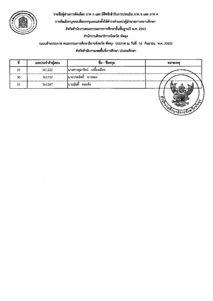 กศจ.พัทลุง ประกาศรายชื่อผู้สอบผ่านภาค ก ตำแหน่งผู้อำนวยการสถานศึกษา ปี 2563