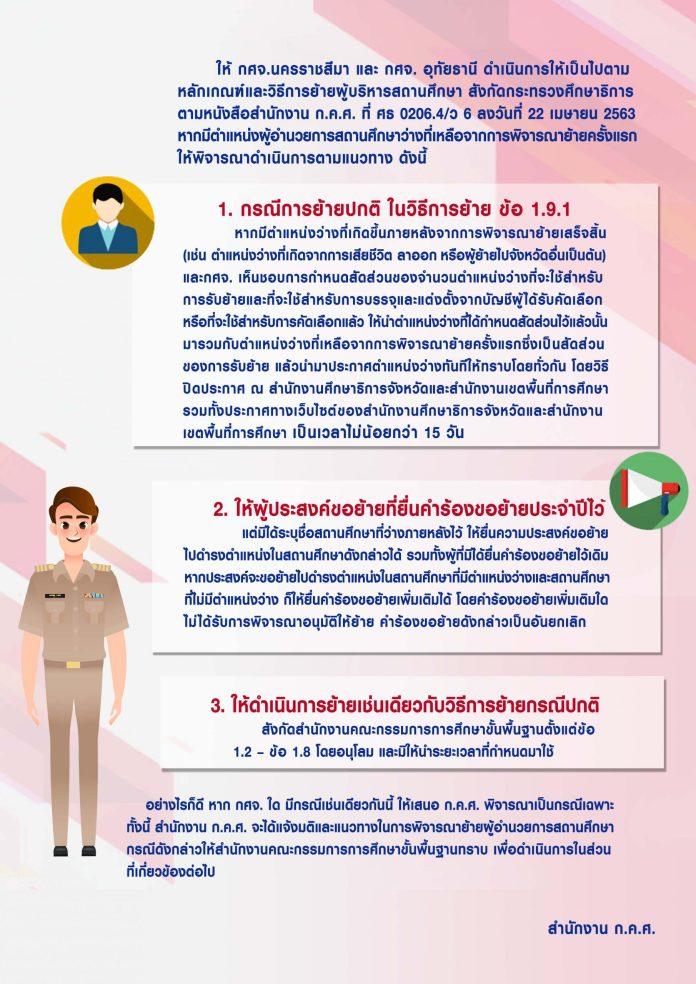 แนวทางการย้ายผู้บริหารสถานศึกษา สังกัดสำนักงานคณะกรรมการการศึกษาขั้นพื้นฐาน (สพฐ.) ตามหลักเกณฑ์และวิธีการ ฯ (ว 6/2563)