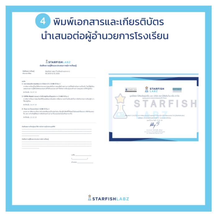 วิธี อบรม เรียนออนไลน์กับ Starfish Labz เป็นการนำชั่วโมงการพัฒนาวิชาการและวิชาชีพมาทดแทนชั่วโมง PLC 50 ชั่วโมงต่อปี