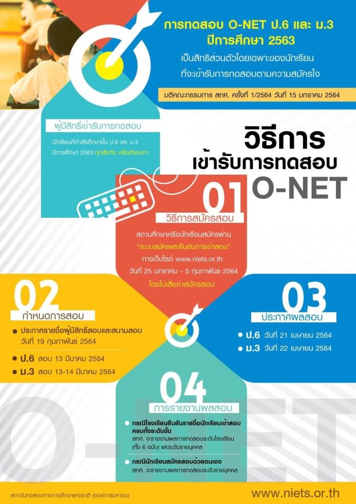 การจัดการทดสอบ O-NET ชั้น ป.6 ม.3 และ V-NET ปวช.3 ปีการศึกษา 2563