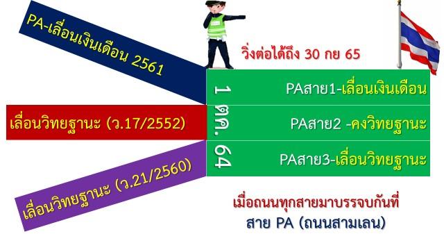 วิทยฐานะ วิทยฐานะครู PA ว17 ว21 วิทยฐานะเกณฑ์ใหม่ หลักเกณฑ์ PA 2