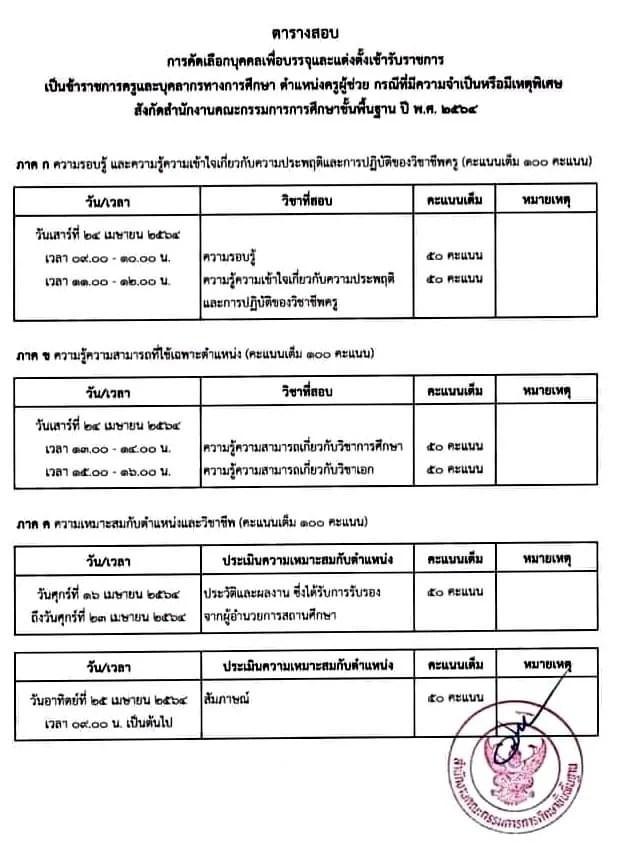คู่มือ หลักเกณฑ์ สอบบรรจุครูผู้ช่วย(กรณีพิเศษ) ปี 2564