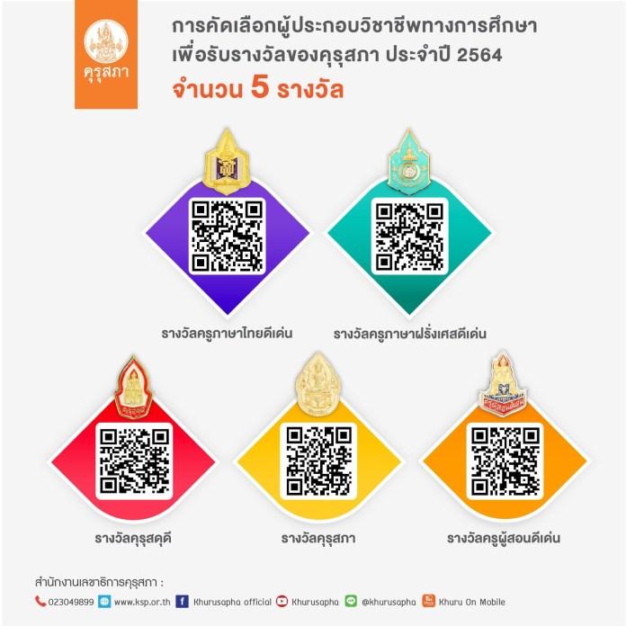คุรุสภาประกาศคัดเลือก ผู้ประกอบวิชาชีพทางการศึกษา เพื่อรับรางวัล คุรุสภา ประจำปี 2564