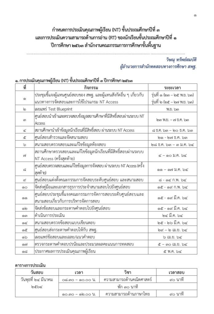 ประกาศผลสอบ NT ป.3 ปีการศึกษา 2563 สอบnt 2564