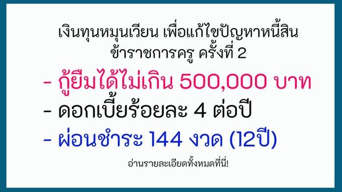 เงินทุนหมุนเวียน เพื่อแก้ไขปัญหา หนี้สิน ข้าราชการครู กู้ได้ไม่เกิน 300,000 บาท ดอกเบี้ยร้อยละ 4 ต่อปี