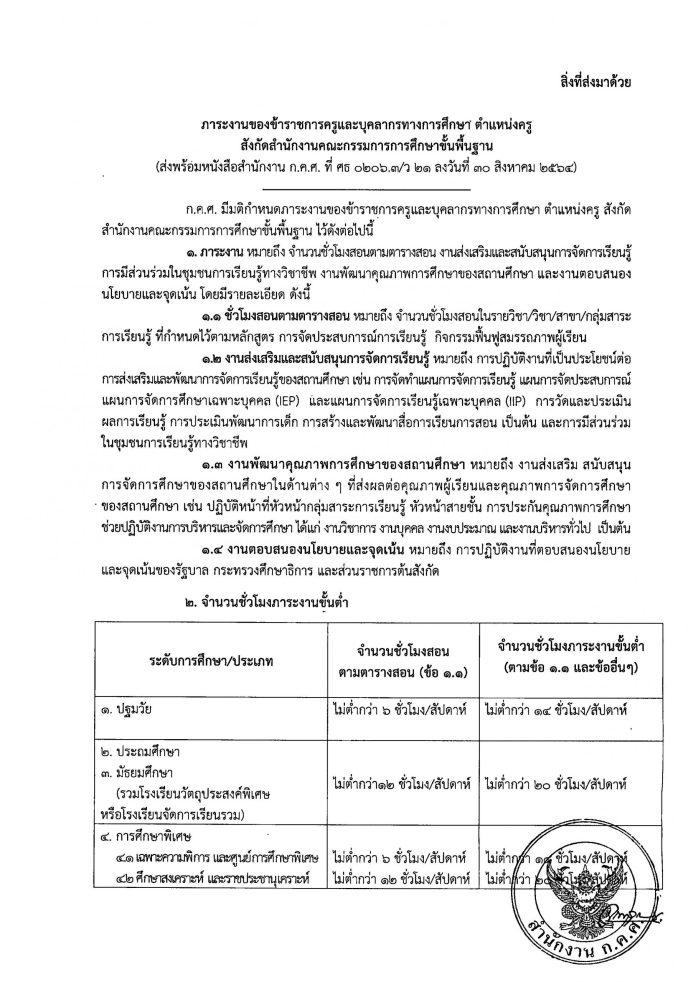 ว21-2564-page-002 ประกาศภาระงาน ของข้าราชการครูและ บุคลากรทางการศึกษา