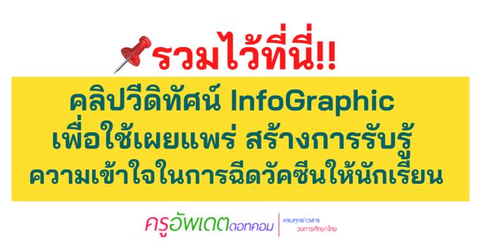 รวมคลิปวีดิทัศน์ InfoGraphic เพื่อใช้เผยแพร่ สร้างการรับรู้ ความเข้าใจในการฉีดวัคซีนนักเรียน