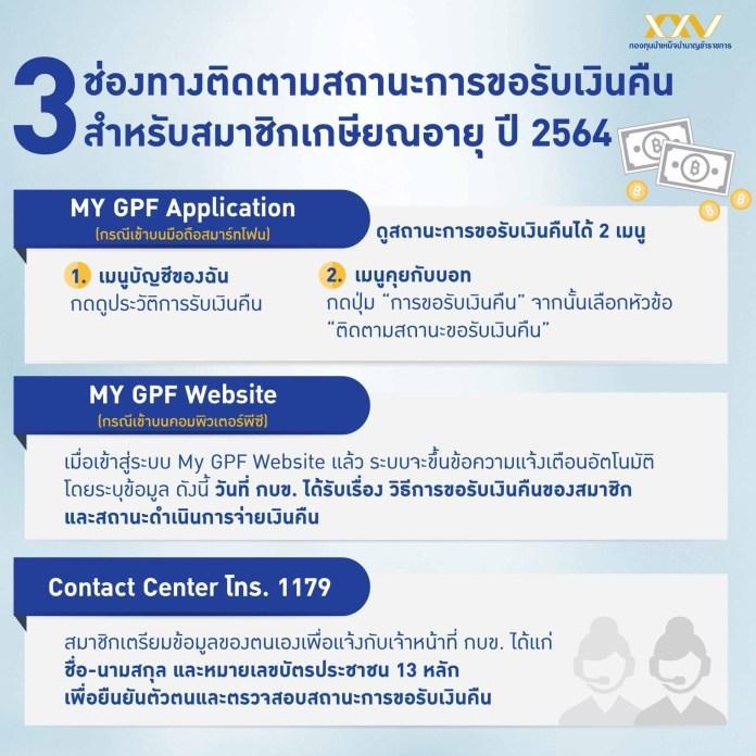 3 ช่องทางติดตาม สถานะการ ขอรับเงินคืน สำหรับ สมาชิกเกษียณอายุ ปี 2564