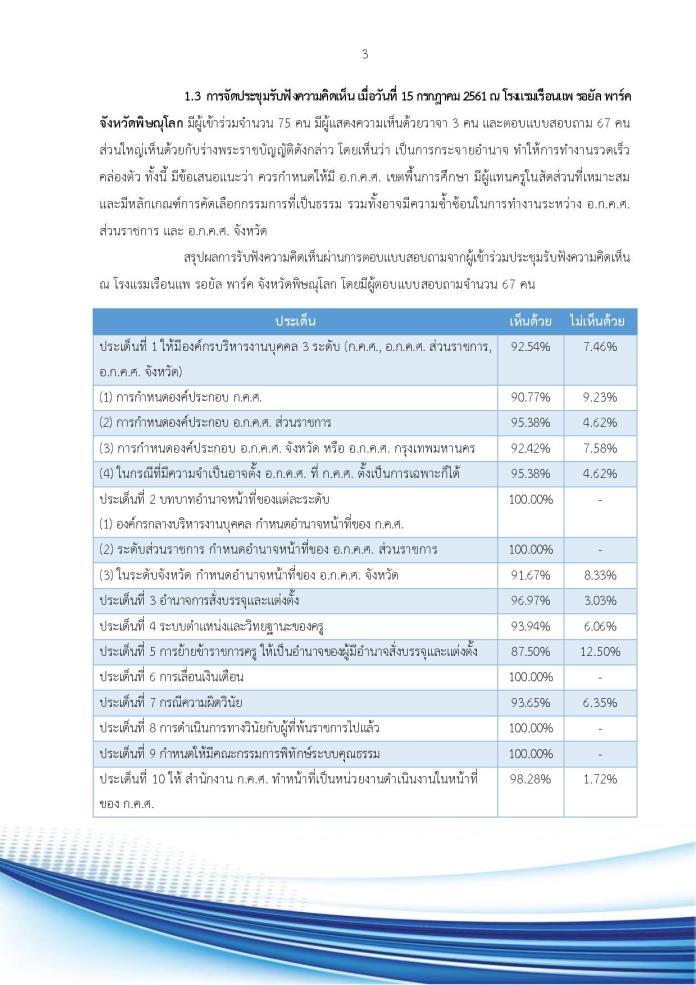 ร่างพระราชบัญญัติระเบียบข้าราชการครูและบุคลากรทางการศึกษา พ.ศ. ....