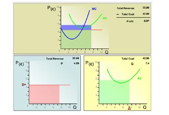 IESE - Interactivo curvas