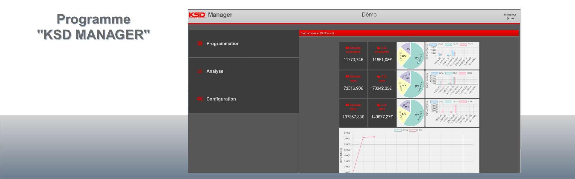 Programme KSD manager