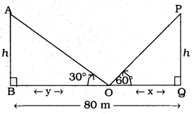 KSEEB SSLC Class 10 Maths Solutions Chapter 12 Some Applications of Trigonometry Ex 12.1 Q 10