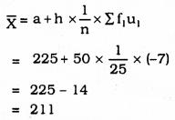 KSEEB SSLC Class 10 Maths Solutions Chapter 13 Statistics Ex 13.1 Q 6.2