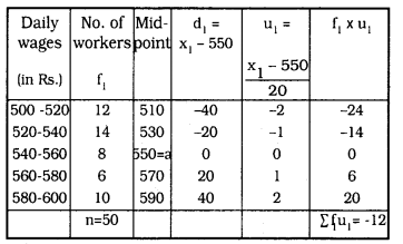 KSEEB SSLC Class 10 Maths Solutions Chapter 13 Statistics Ex 13.1 tabe 2.1