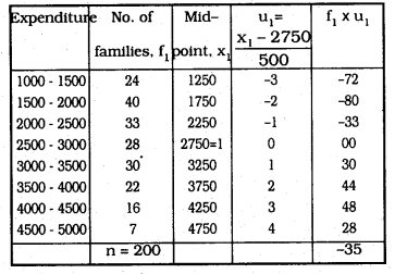 KSEEB SSLC Class 10 Maths Solutions Chapter 13 Statistics Ex 13.2 Q 3.2