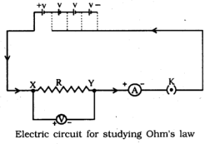 KSEEB SSLC Class 10 Science Solutions Chapter 12 Electricity Ad Q 1