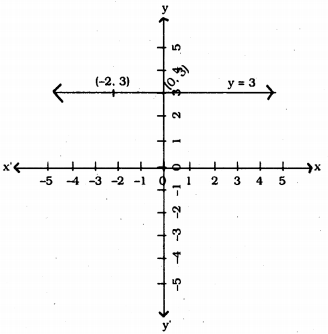 KSEEB Solutions for Class 9 Maths Chapter 10 Linear Equations in Two Variables Ex 10.4 2