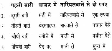KSEEB Solutions for Class 9 Hindi वल्लरी Chapter 9 नफे के चक्कर में 3