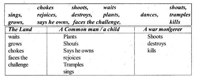KSEEB SSLC Class 10 English Solutions Poetry Chapter 3 I am the Land 1