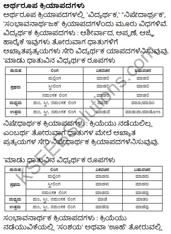 Siri Kannada Text Book Class 10 Solutions Padya Chapter 1 Sankalpa Geete 9