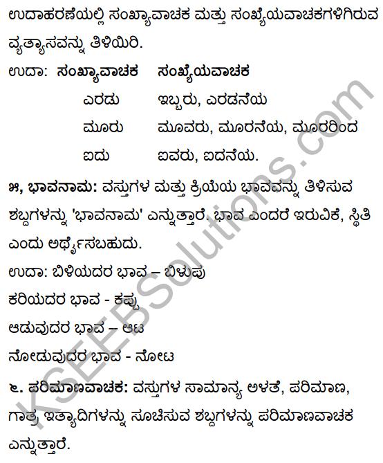 Tili Kannada Text Book Class 10 Solutions Gadya Chapter 3 Ganayogi Pandita Puttaraja Gawai 24