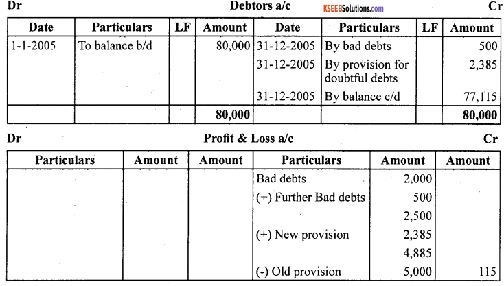 1st PUC Accountancy Question Bank Chapter 10 Financial Statements With Adjustments - 68