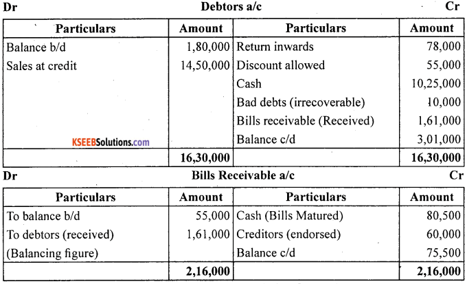 1st PUC Accountancy Question Bank Chapter 11. Accounts From Incomplete Records -34