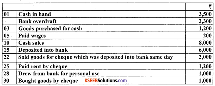 1st PUC Accountancy Question Bank Chapter 4 Recording of Transactions II - 32