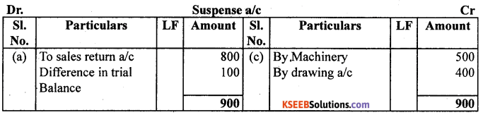 1st PUC Accountancy Question Bank Chapter 6 Trial Balance and Rectification of Errors - 40