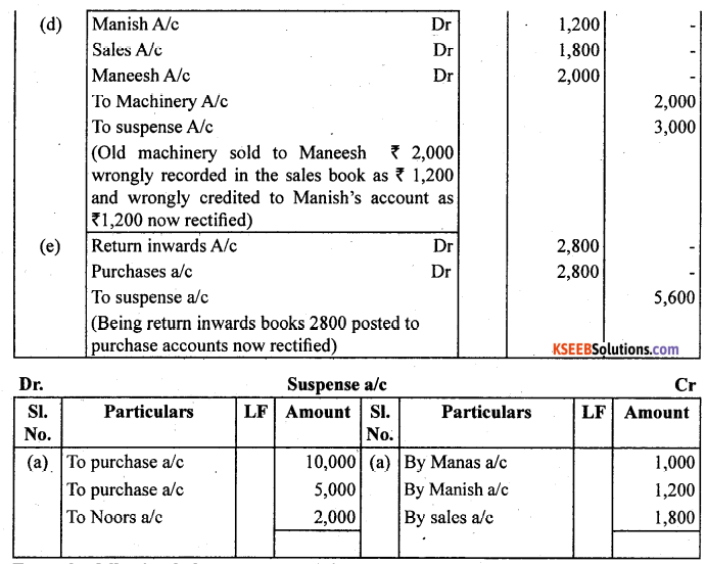 1st PUC Accountancy Question Bank Chapter 6 Trial Balance and Rectification of Errors - 42