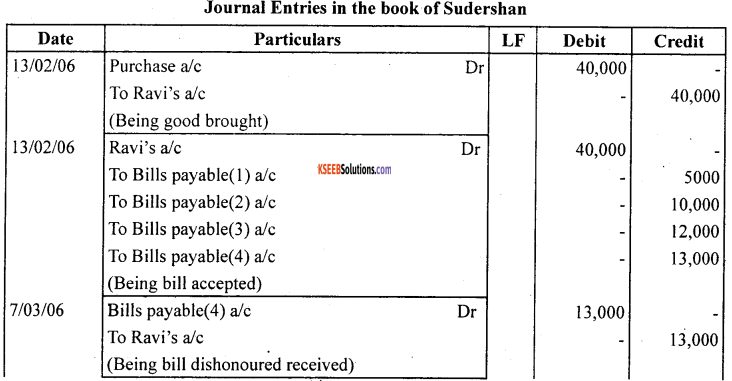 1st PUC Accountancy Question Bank Chapter 8 Bills of Exchange -42