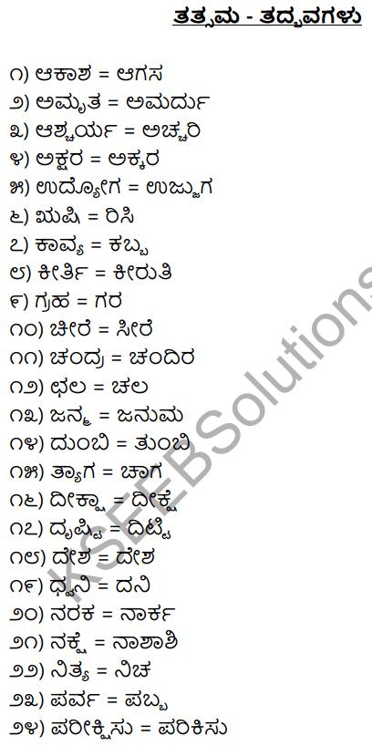 1st PUC Kannada Workbook Answers Tatsama Tadbhava Galu 1