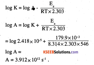 2nd PUC Chemistry Question Bank Chapter 4 Chemical Kinetics - 21