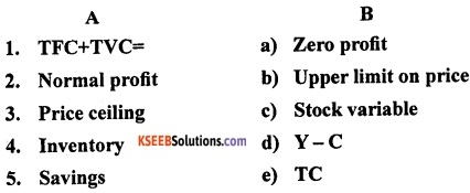 2nd PUC Economics Model Question Paper 2 with Answers image - 1