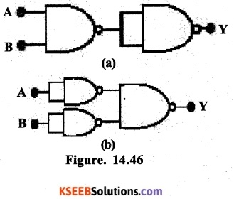 2nd PUC Physics Question Bank Chapter 14 Semiconductor Electronics Materials, Devices and Simple Circuits 15