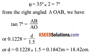 2nd PUC Physics Question Bank Chapter 9 Ray Optics and Optical Instruments 13