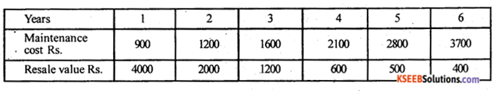 2nd PUC Statistics Model Question Paper 2 with Answers - 22