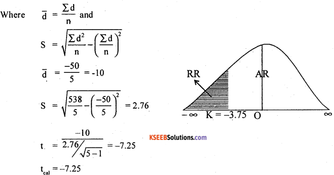 2nd PUC Statistics Model Question Paper 2 with Answers - 52